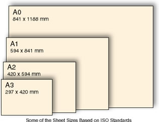Paper Sizes (International)